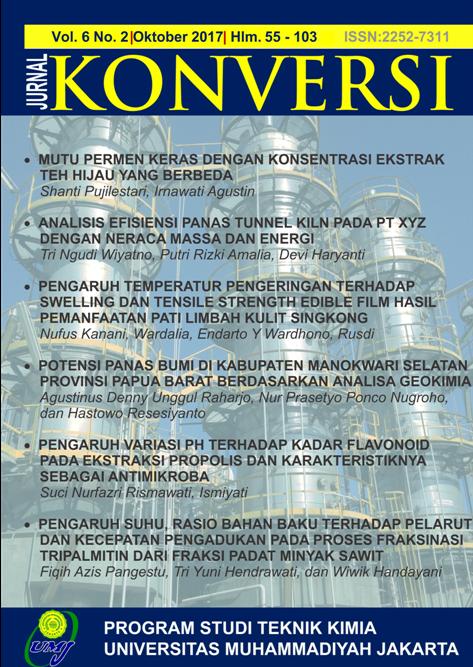 Jurnal Konversi Volume 6 No 2 Oktober 2017